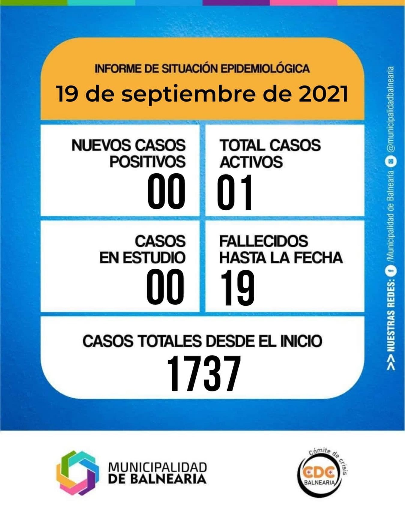 En este momento estás viendo Informe diario del Comité de Crisis 19-09