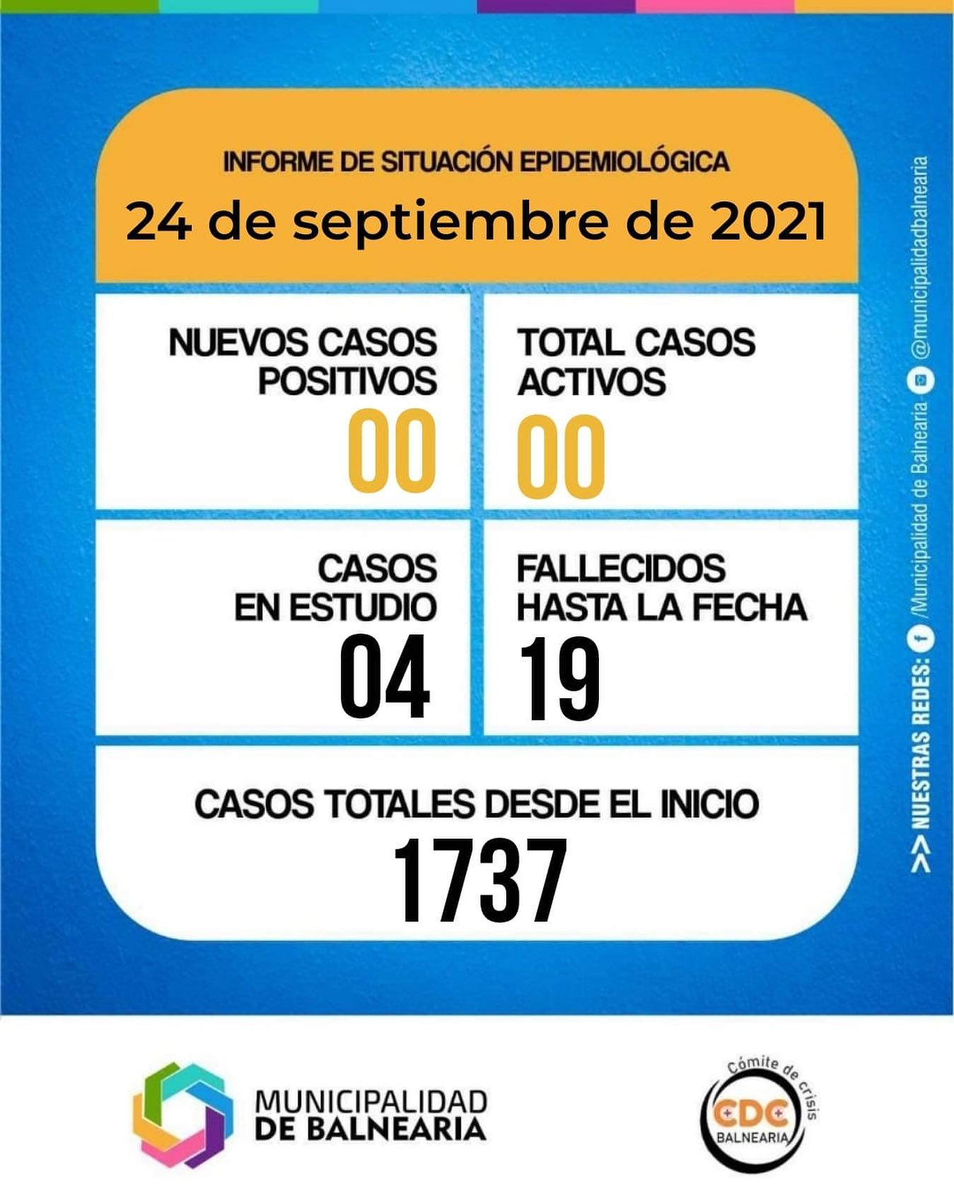 En este momento estás viendo Informe diario del Comité de Crisis 24-09