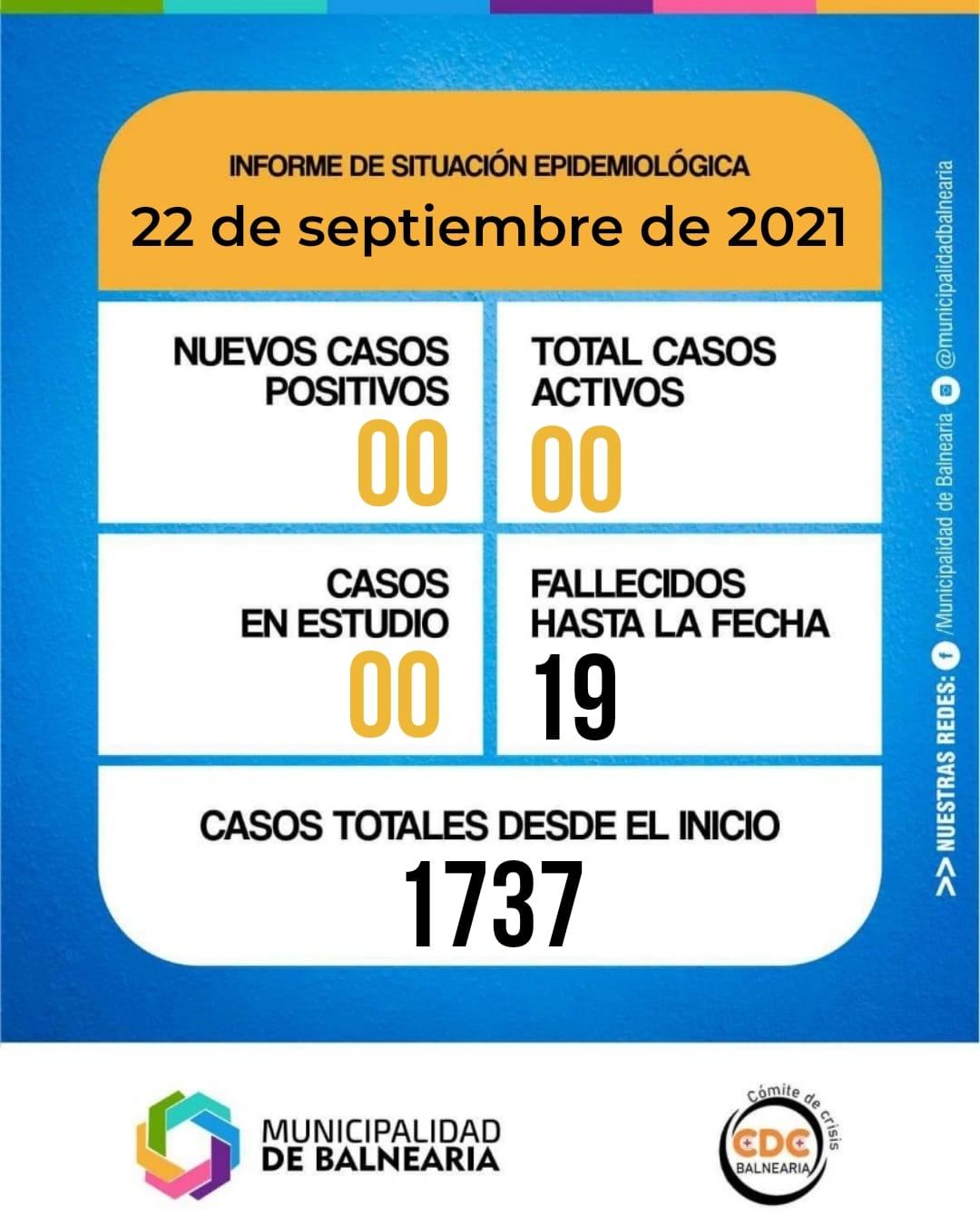 En este momento estás viendo Informe diario del Comité de Crisis 22-09