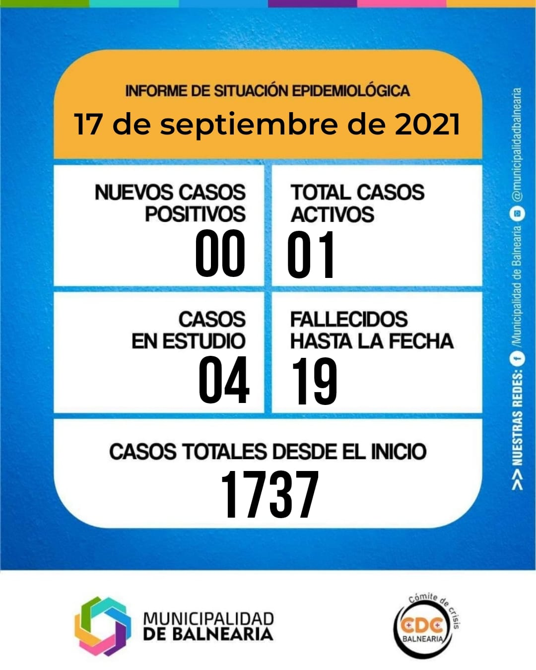 En este momento estás viendo Informe diario del Comité de Crisis 17-09