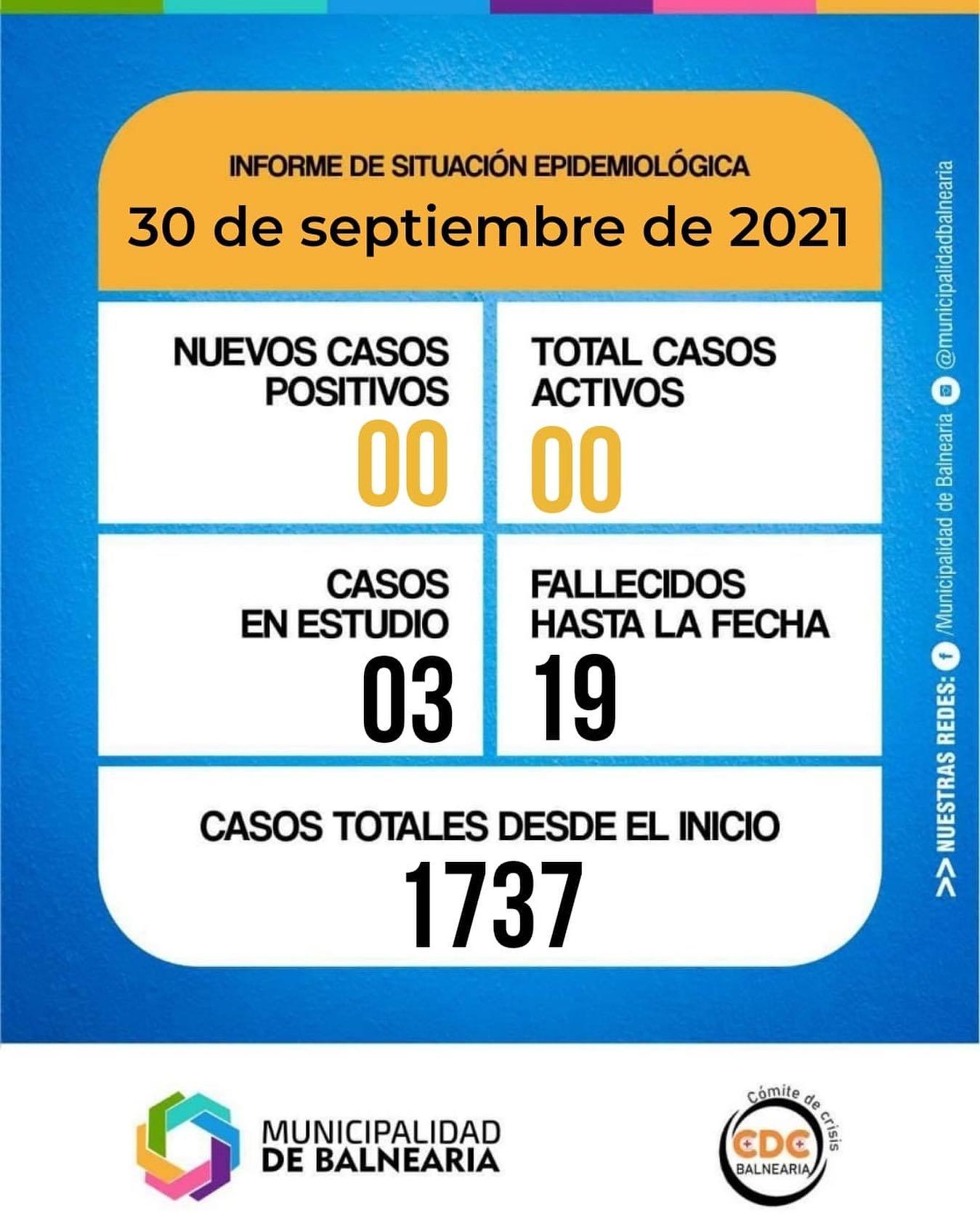 En este momento estás viendo Informe diario del Comité de Crisis 30-09