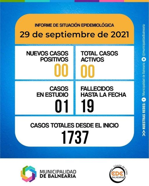 En este momento estás viendo Informe diario del Comité de Crisis 29-09